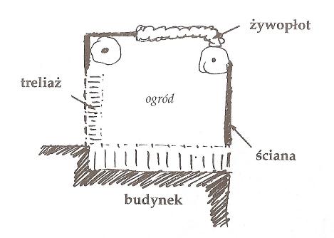 Ch.Alexander - Język Wzorców - s.817